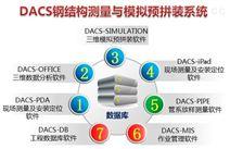 钢结构测量与模拟预拼装?#20302;?青岛海徕DACS