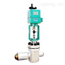 給水泵最小流量控制閥